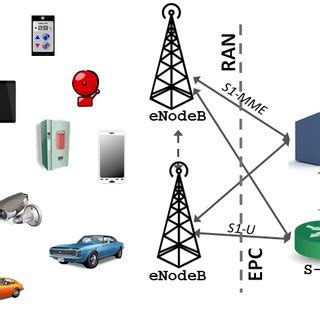 Research paper on network security pdf